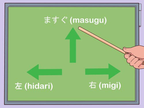 small resolution of how to read and write japanese fast