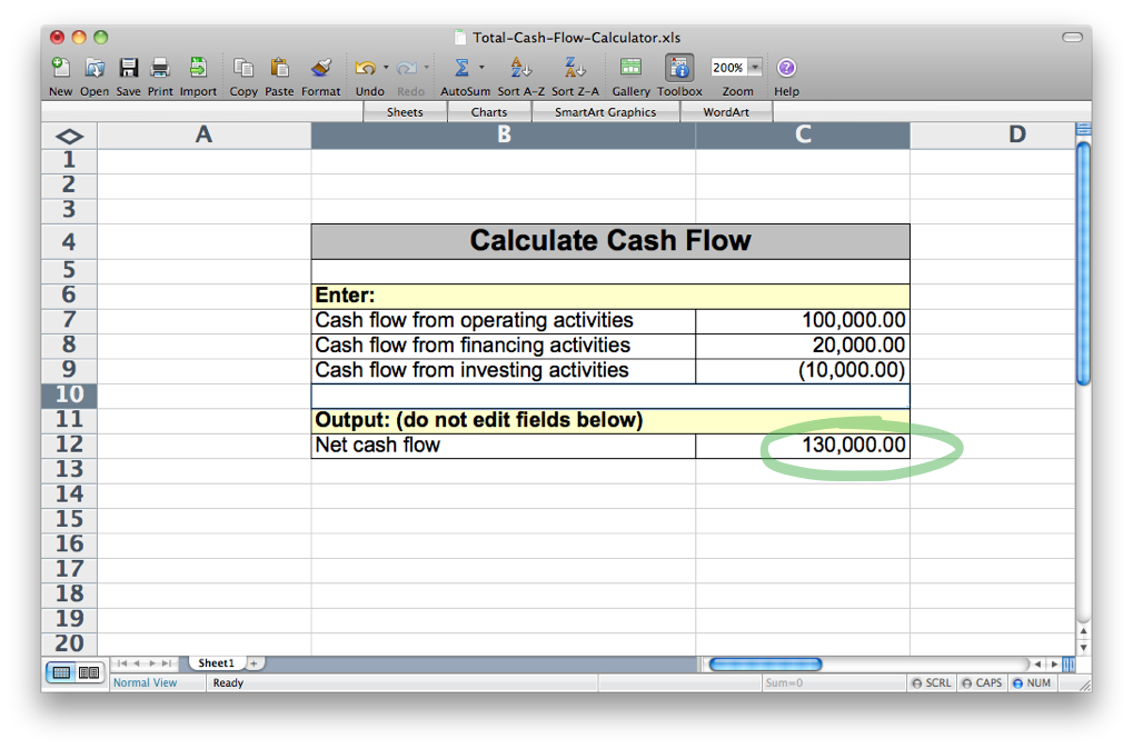 How to Calculate Cash Flow: 4 Steps (with Pictures) - wikiHow