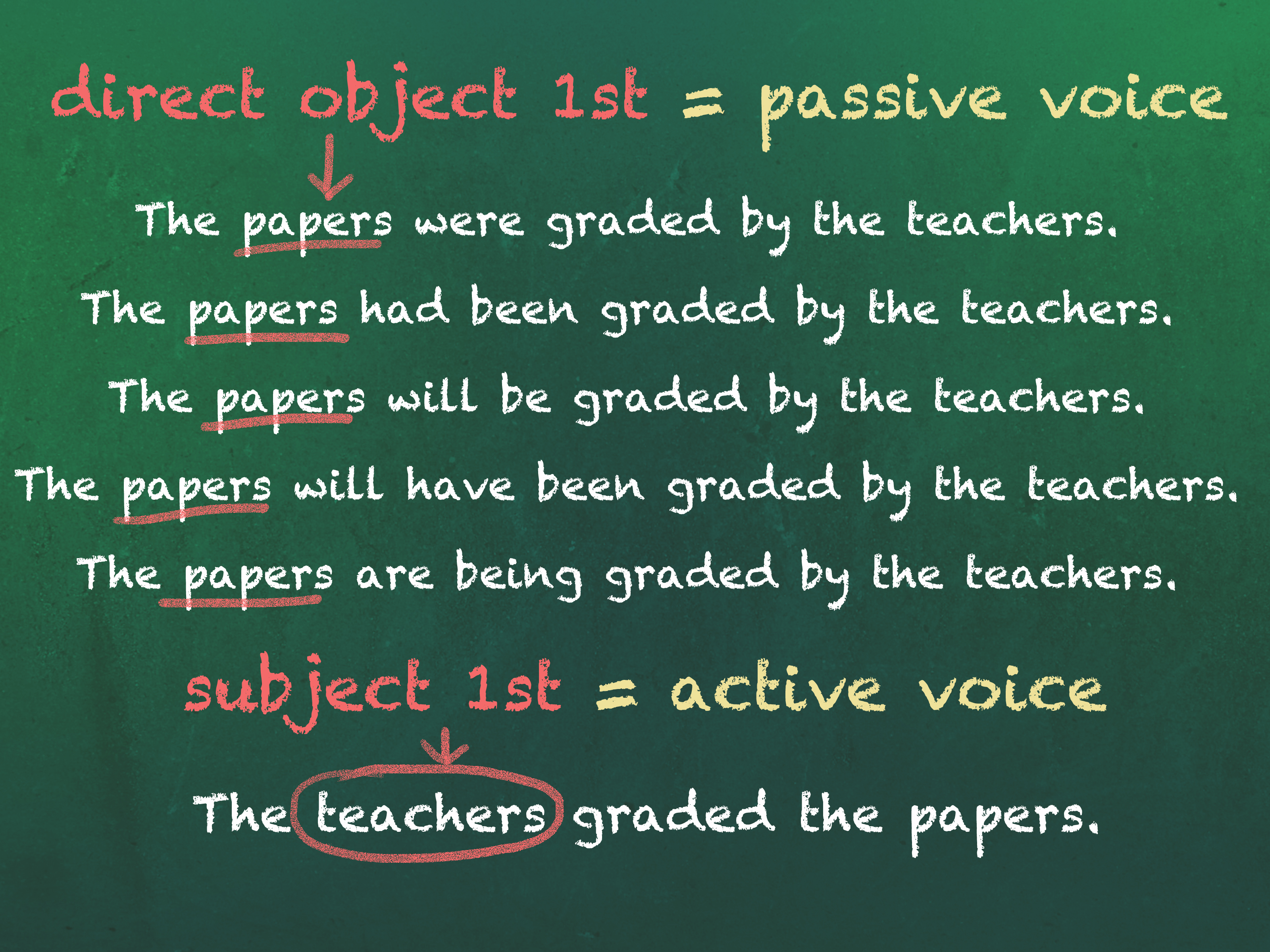 How To Avoid Using The Passive Voice 8 Steps With Pictures