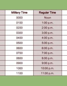 also how to tell military time steps with pictures wikihow rh