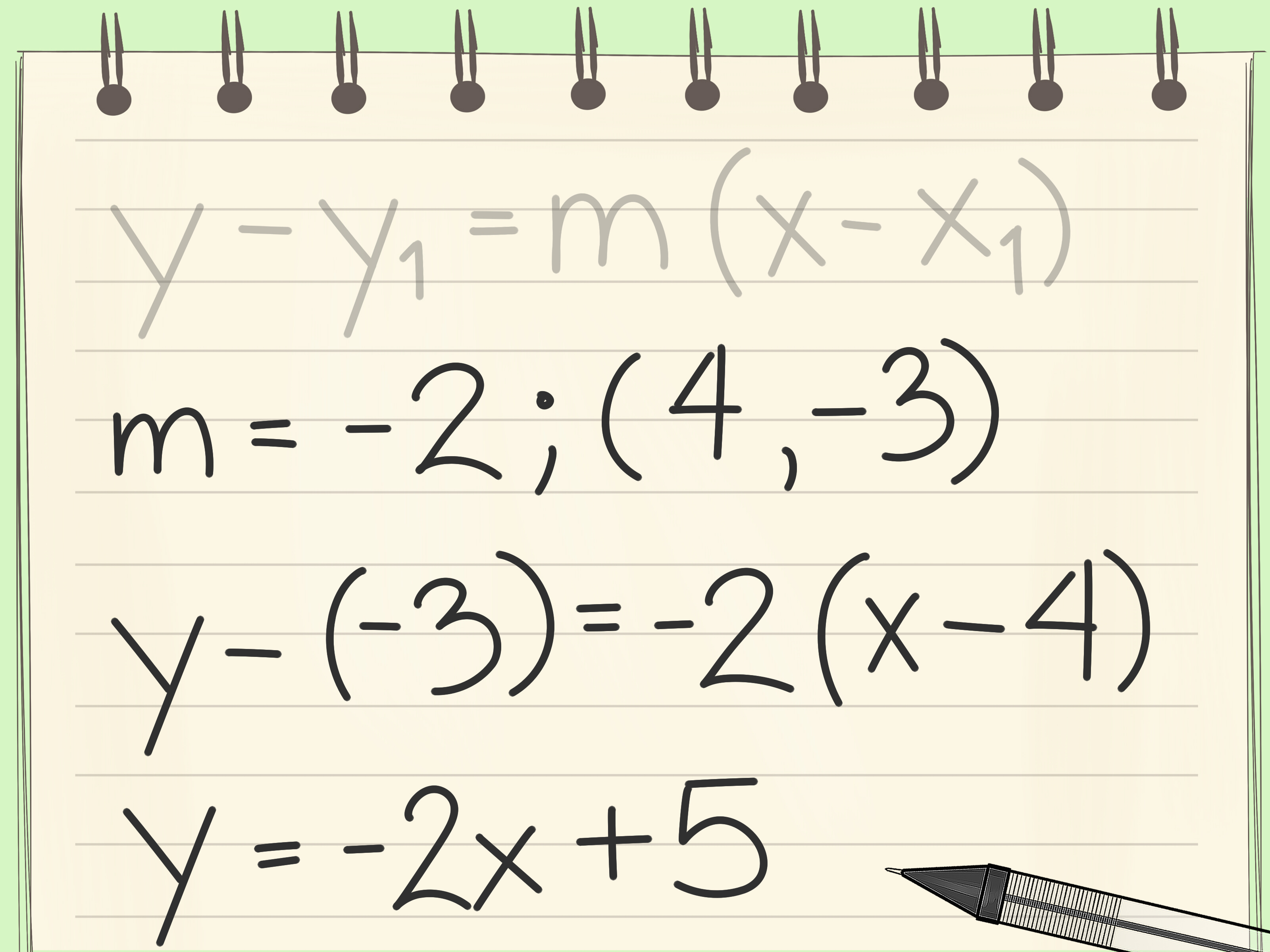6 Ways To Use The Slope Intercept Form In Algebra