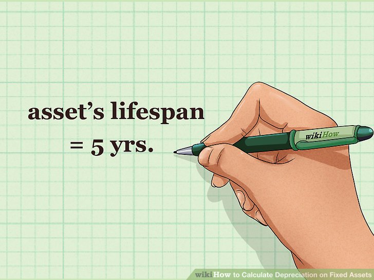 Determine the expected lifespan of the asset.
