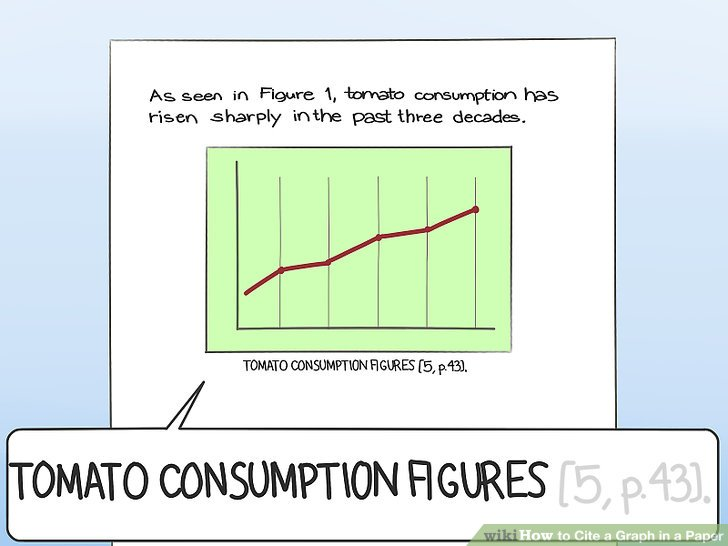 4 Ways To Cite A Graph In A Paper WikiHow