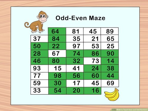 small resolution of How to Teach Even and Odd Numbers: 10 Steps (with Pictures)