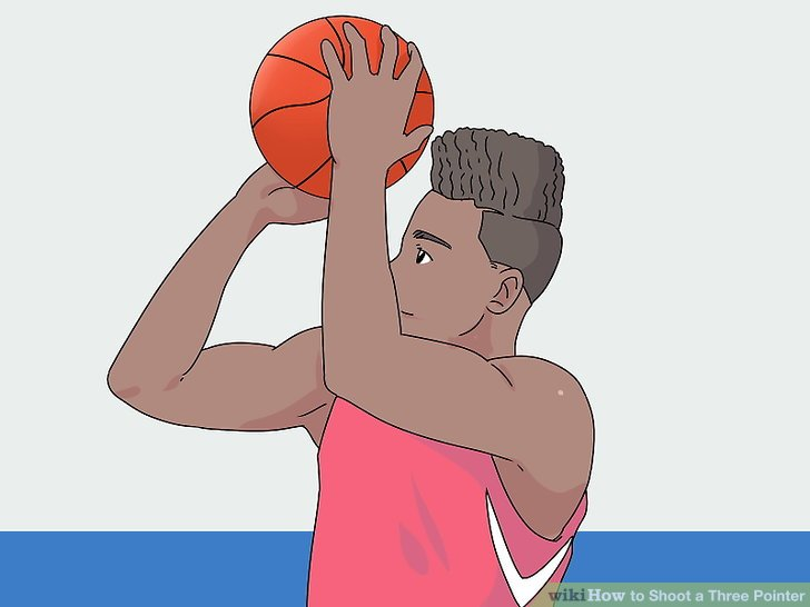 Use your non-dominant hand as a guide.