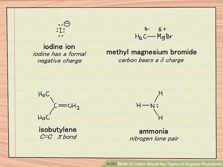 How to Learn About the Types of Organic Reactions