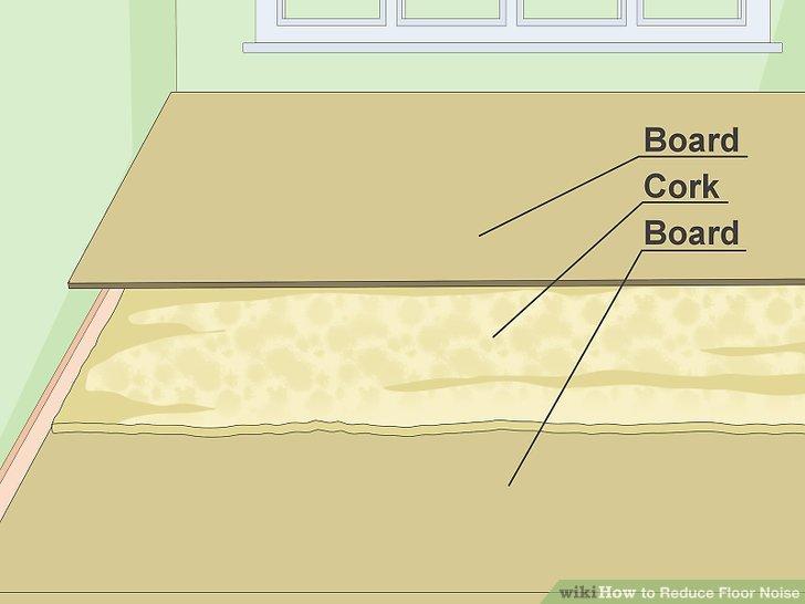 Legen Sie Schaumstoff, Kork oder Gummimatte direkt auf das Brett.