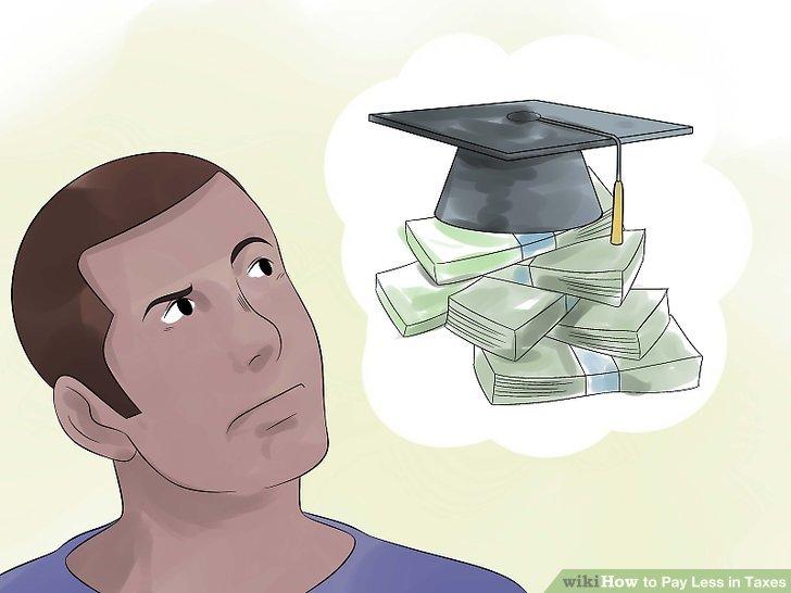 Bestimmen Sie, für welchen Kredit Sie berechtigt sind.