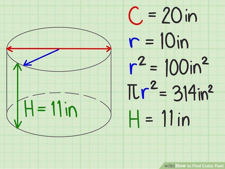 Messen Sie den Abstand zwischen den beiden kreisförmigen Enden.