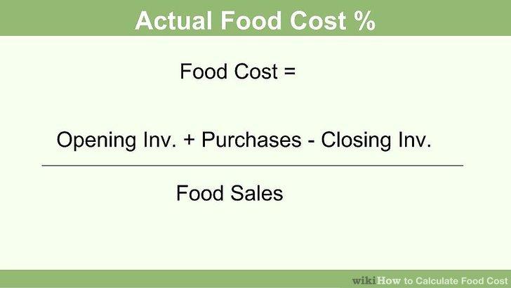Berechnen Sie Ihre tatsächlichen Nahrungskosten für die Woche.