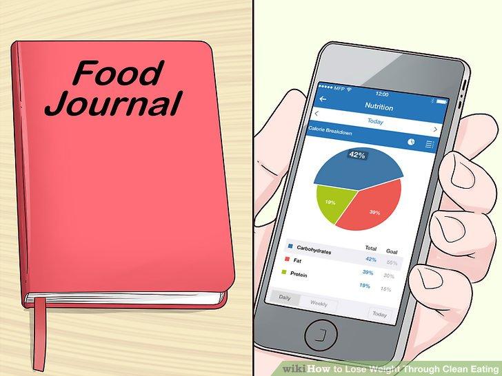 Führen Sie ein Essensjournal oder verwenden Sie eine App.
