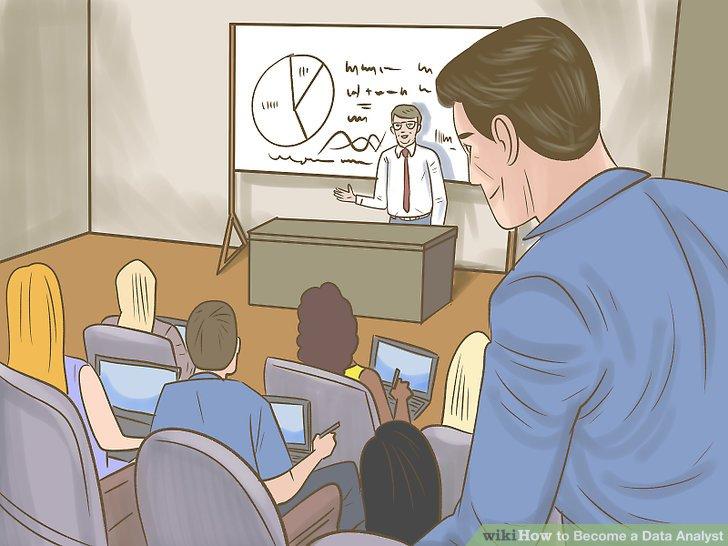 Melden Sie sich für Klassen an, die auf ein bestimmtes Thema ausgerichtet sind.