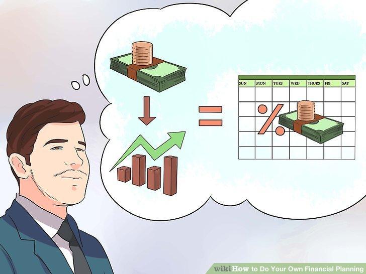 Wie ist es gemacht? - Wie Sie Ihre Eigene Finanzplanung