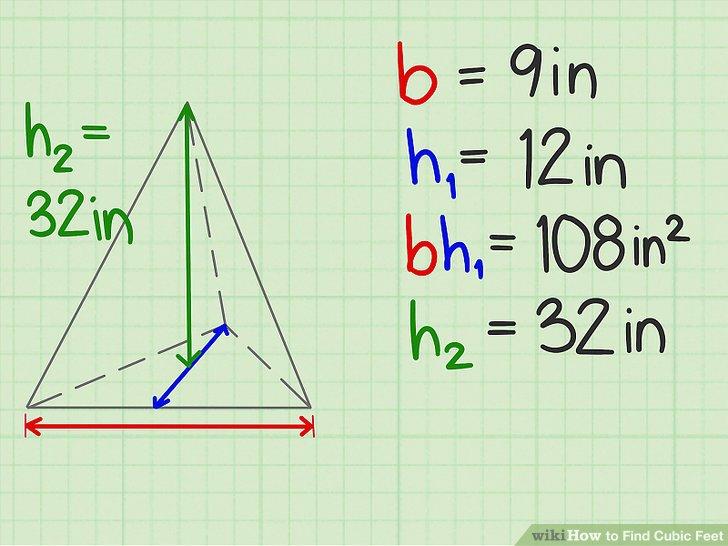 Messen Sie die Höhe der Pyramide.