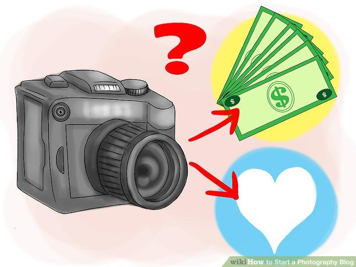 Berücksichtigen Sie Ihre Gründe für den Start eines Fotoblogs.
