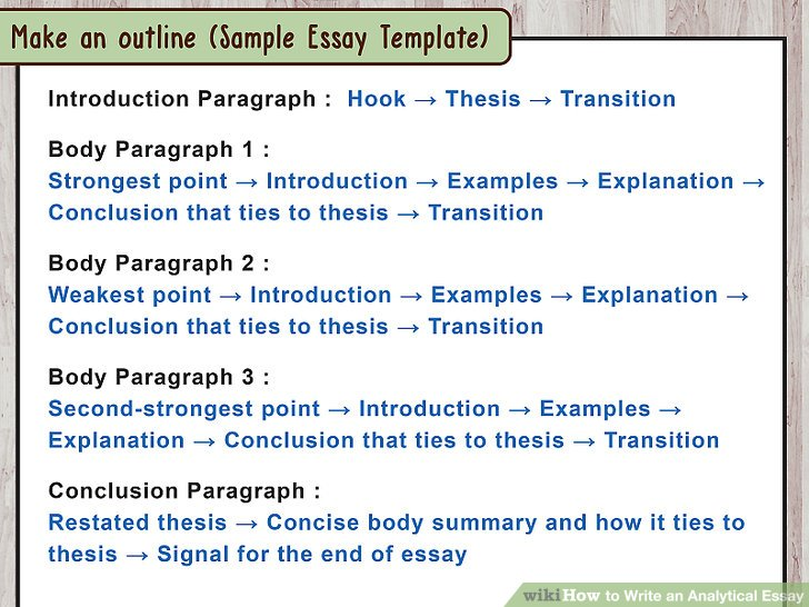 Define Analytical Essay How To Write An Analytical Essay Steps