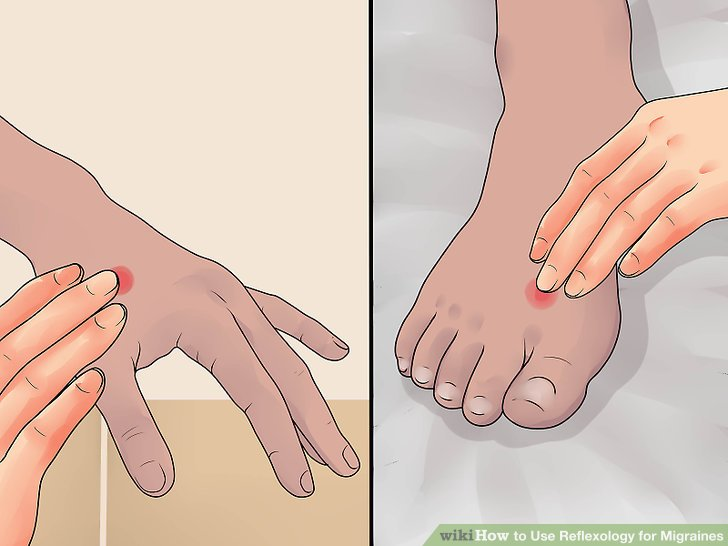 Find the Four Gates points on your hands and feet.