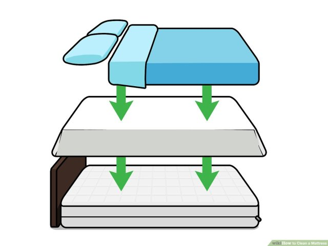 How to Clean a Mattress: 27 Steps (with Pictures) - wikiHow