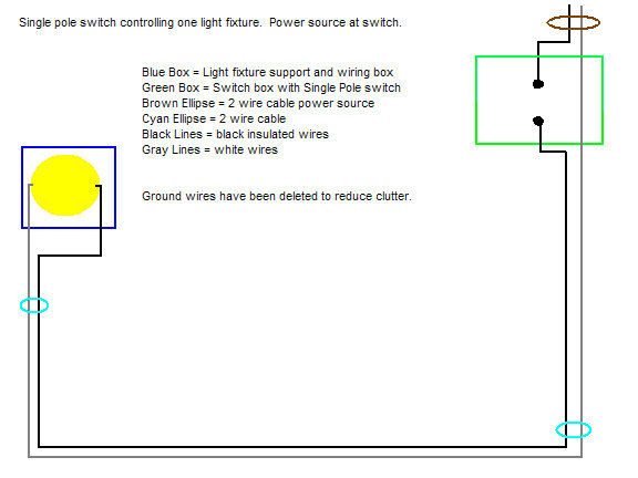 wiring diagram junction box light 4 way flat connector how to install a fixture 10 steps wikihow image titled s1switchfeed