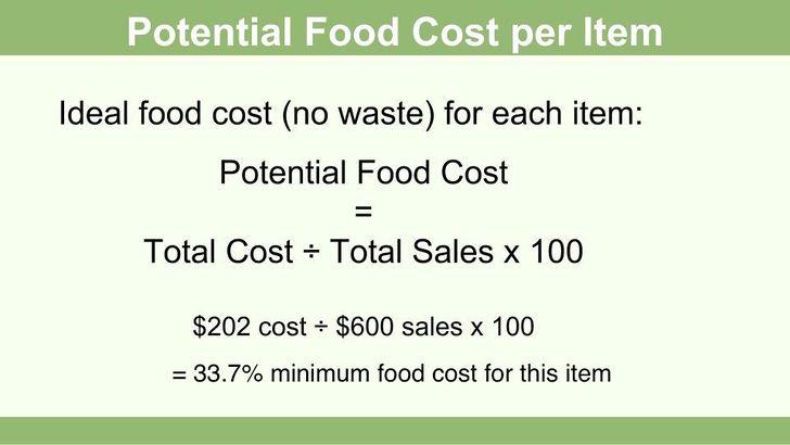 Finden Sie Ihre potenziellen Lebensmittelkosten heraus.