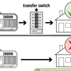 How To Wire A Generator Transfer Switch Diagram Wiring Position Human Integumentary System Connect Portable House 14 Steps Image Titled Step 5