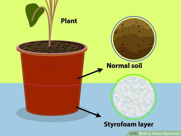 Legen Sie einige in den Boden der Pflanzgefäße zur Entwässerung.