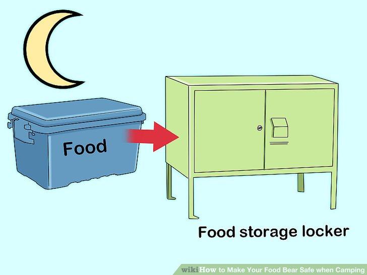 Bewahren Sie Ihr Essen in Nachtschränken auf.