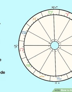 Image titled read an astrology chart step also how to with pictures wikihow rh