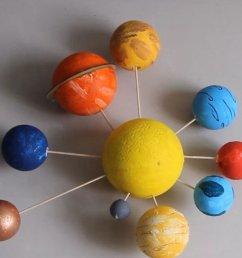 diagram solar system project [ 1200 x 675 Pixel ]