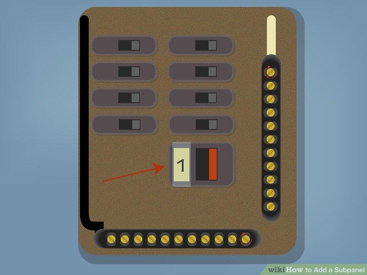 Beschriften Sie das Bedienfeld, um festzustellen, welche Stromkreise in welches Bedienfeld eingespeist werden.