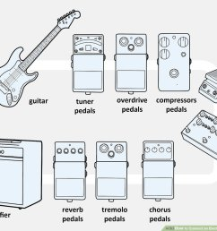 3 ways to connect an electric guitar to a combo amp wikihowguitar end jack wiring  [ 1200 x 900 Pixel ]