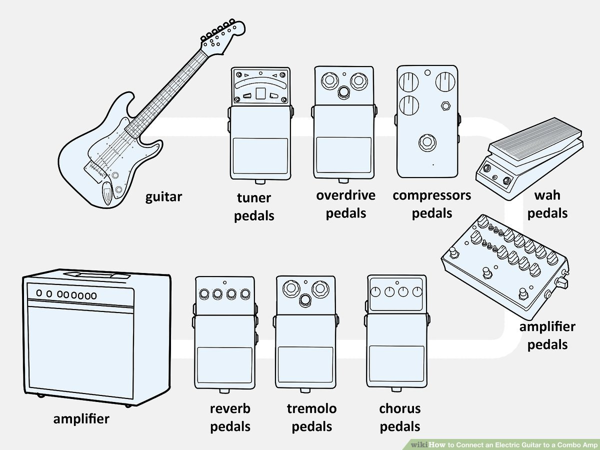 hight resolution of 3 ways to connect an electric guitar to a combo amp wikihowguitar end jack wiring