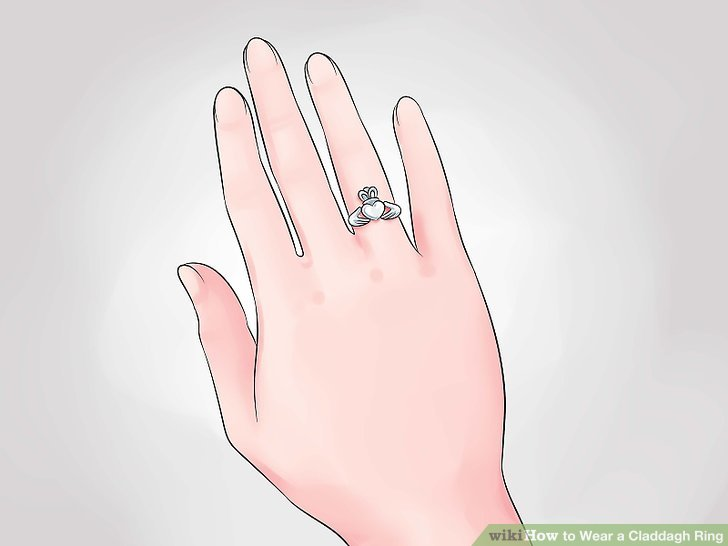 Wear the ring on the ring finger of your right hand.