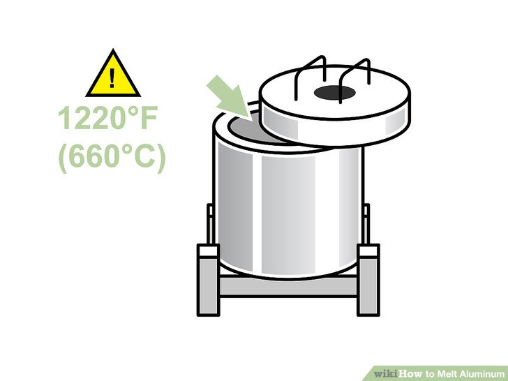 3 ways to melt