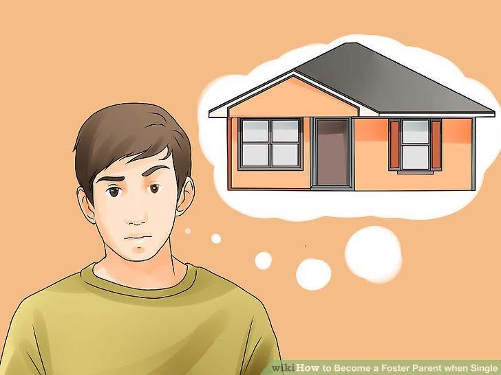 Stellen Sie fest, ob Ihr Zuhause groß genug ist.