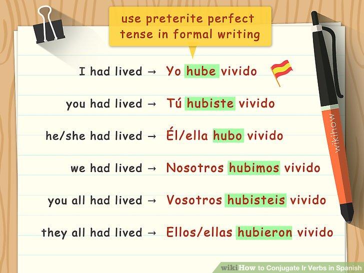 Conjugate Ir Verbs in Spanish Step 10.jpg