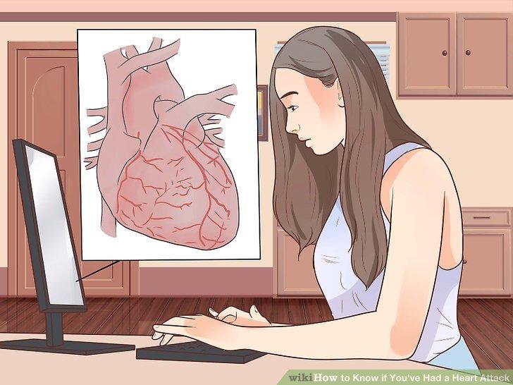 Verstehen Sie, dass es verschiedene Arten von Risikofaktoren für Herzerkrankungen gibt.