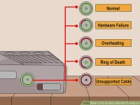 How to Fix an Xbox 360 Not Turning on (with Pictures ...
