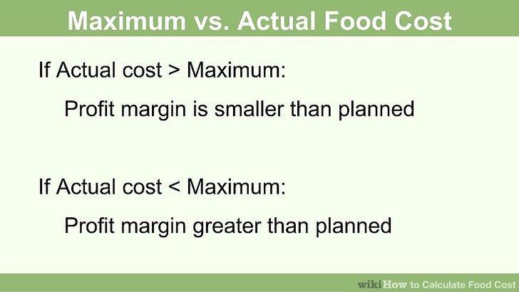 Vergleichen Sie Ihre maximal zulässigen und tatsächlichen Lebensmittelkosten.