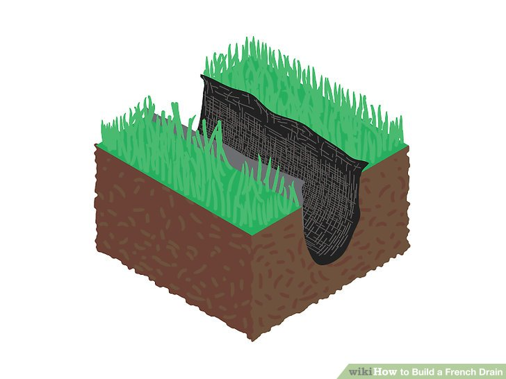 french drain design diagram 2007 freightliner m2 106 wiring how to build a 10 steps with pictures wikihow image titled step 6