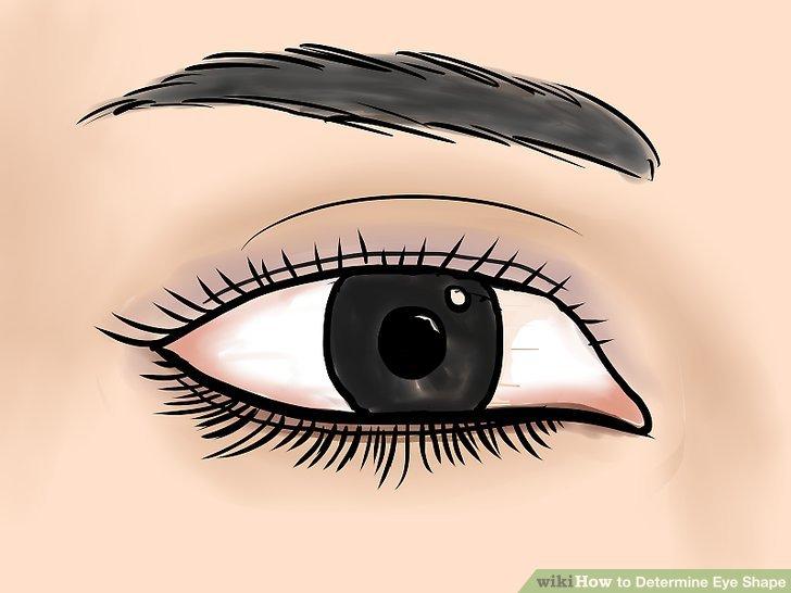 Betrachten Sie die Tiefe Ihrer Augen.