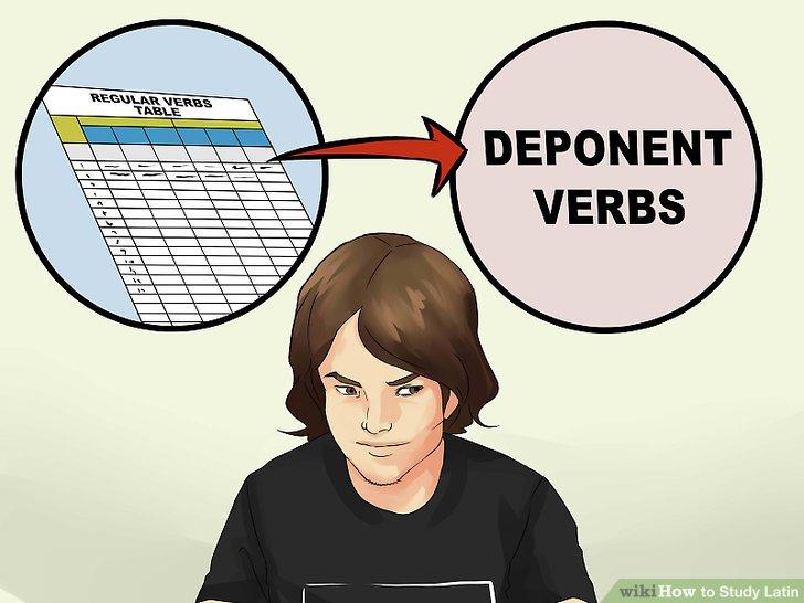 Understand deponent verbs.
