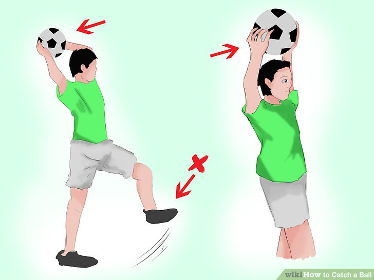 Throw the ball while stationary to prevent yourself from fouling.