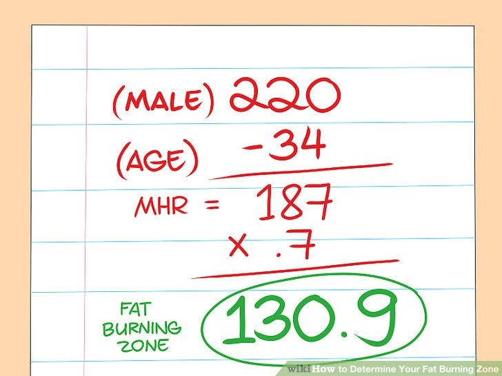 Expert Advice on How to Determine Your Fat Burning Zone ...