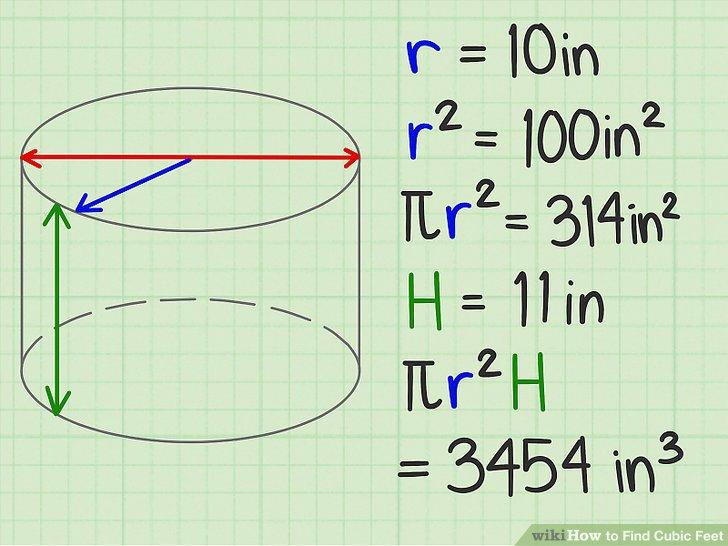 Multiplizieren Sie den zweidimensionalen Bereich des kreisförmigen Endes mit dieser Entfernung.