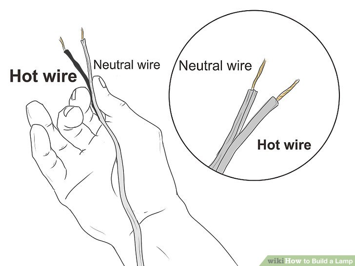 hot wire colors