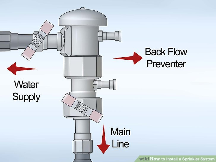 lawn sprinkler valve diagram 1973 dodge charger seat belt wiring how to install a system with pictures wikihow image titled step 13