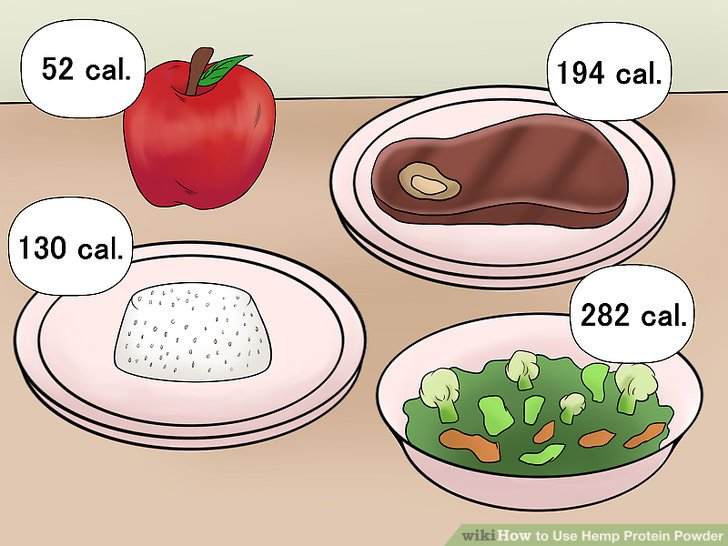 Stick to a lower calorie diet.