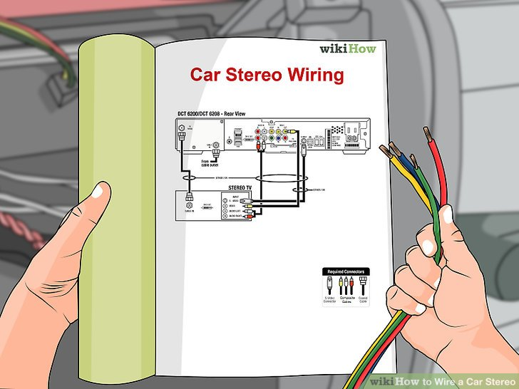 basic car stereo wiring diagram dc to ac inverter how wire a 15 steps with pictures wikihow image titled step 2