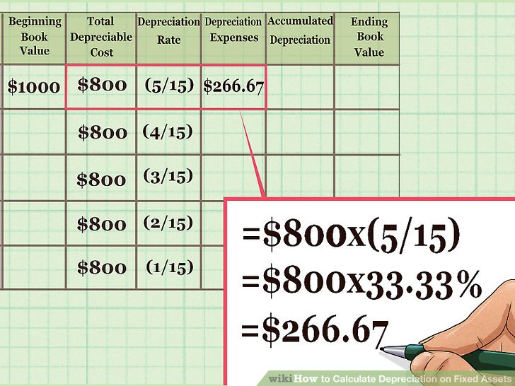 Find the depreciation expense by multiplying the depreciable cost in the first year by the depreciation rate.